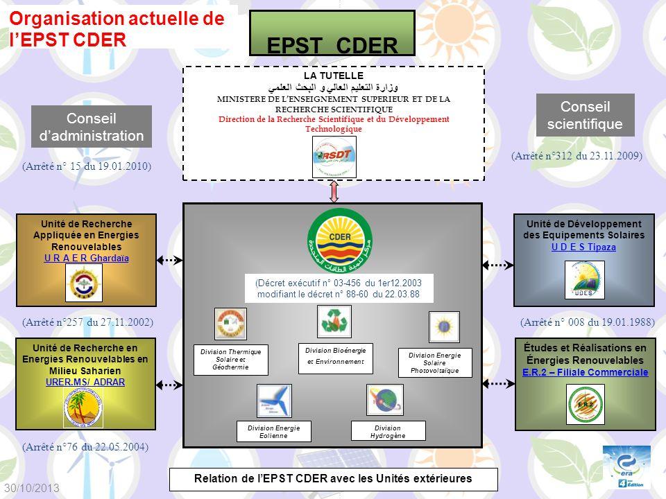 EPST CDER Organisation actuelle de l'EPST CDER Conseil scientifique