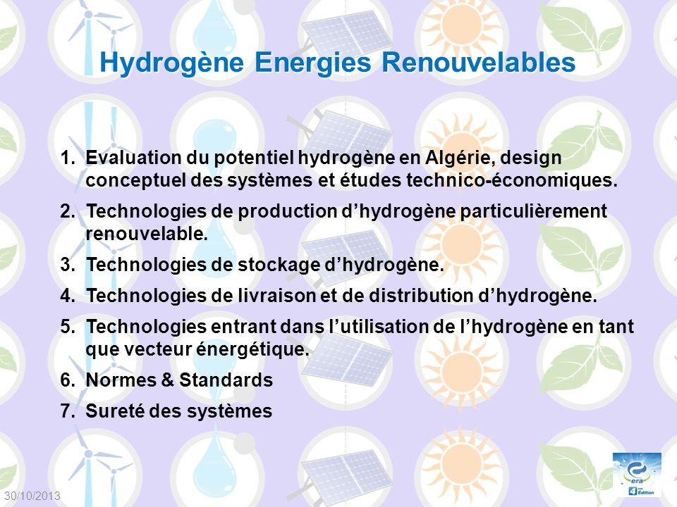 Hydrogène Energies Renouvelables