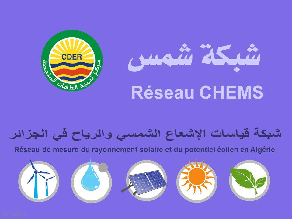Réseau CHEMS Réseau de mesure du rayonnement solaire et du potentiel éolien en Algérie 30/10/2013