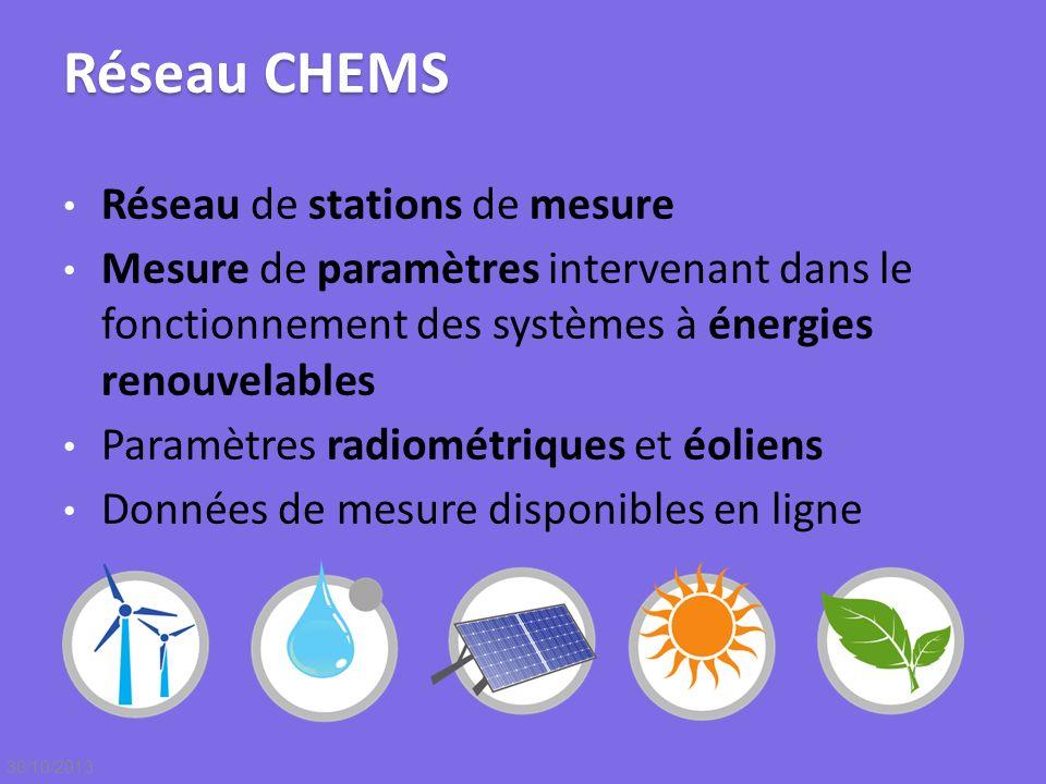 Réseau CHEMS Réseau de stations de mesure
