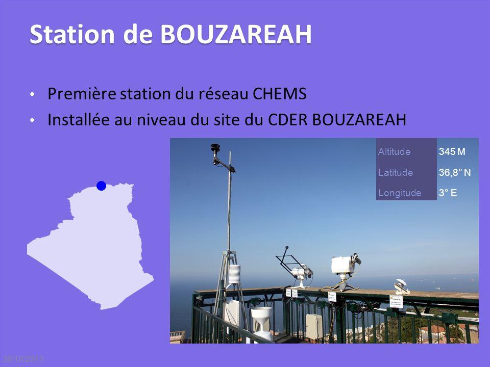 Station de BOUZAREAH Première station du réseau CHEMS