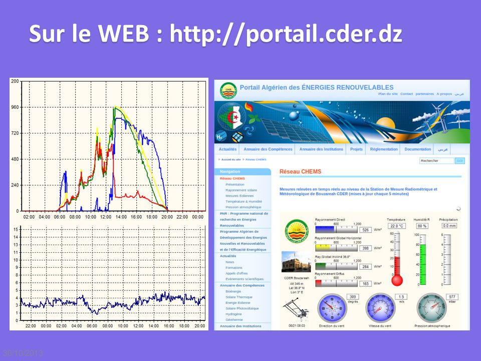 Sur le WEB : http://portail.cder.dz
