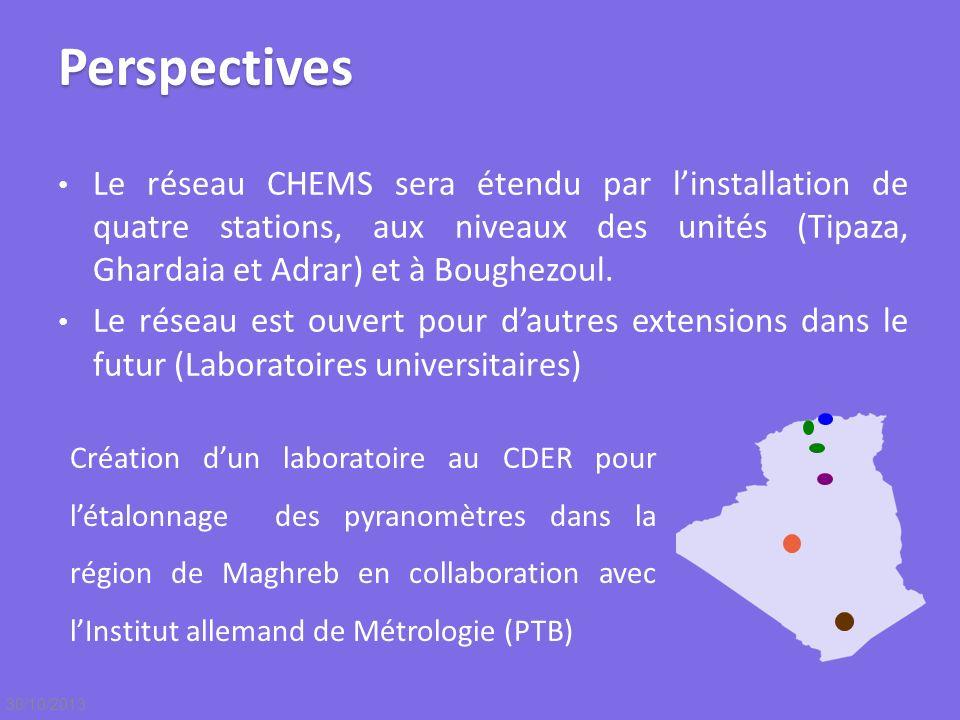Perspectives Le réseau CHEMS sera étendu par l'installation de quatre stations, aux niveaux des unités (Tipaza, Ghardaia et Adrar) et à Boughezoul.