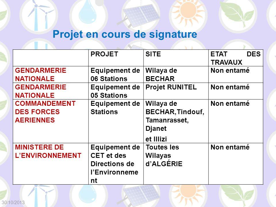 Projet en cours de signature