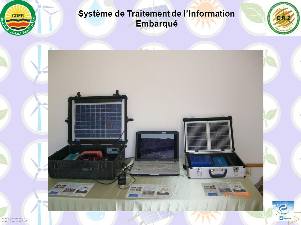 Système de Traitement de l'Information Embarqué