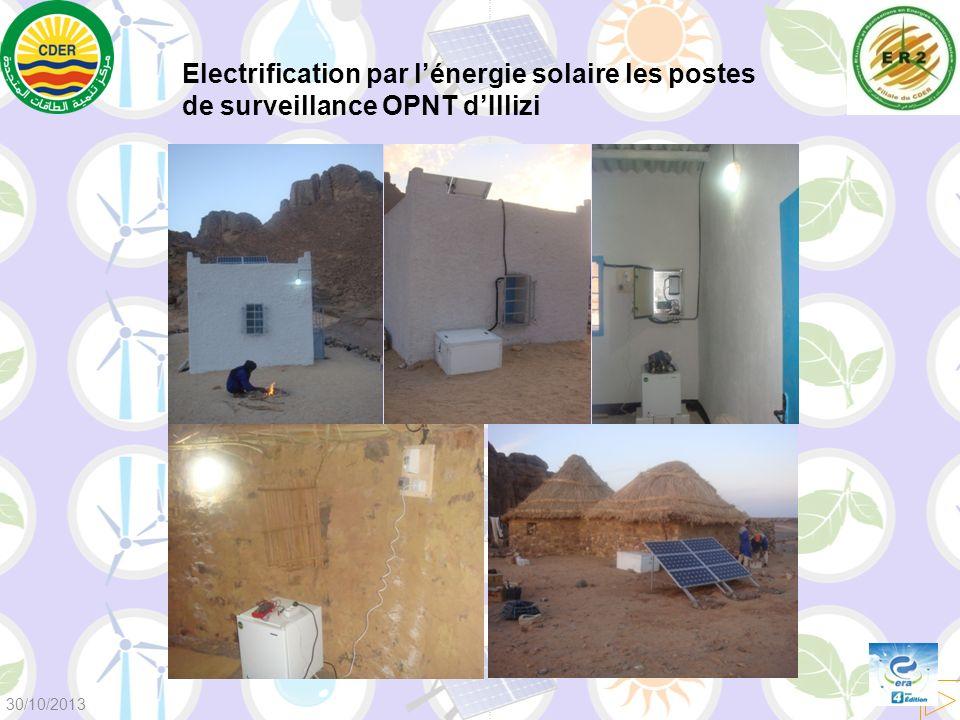 Electrification par l'énergie solaire les postes