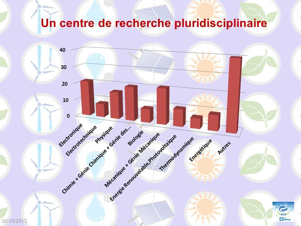 Un centre de recherche pluridisciplinaire