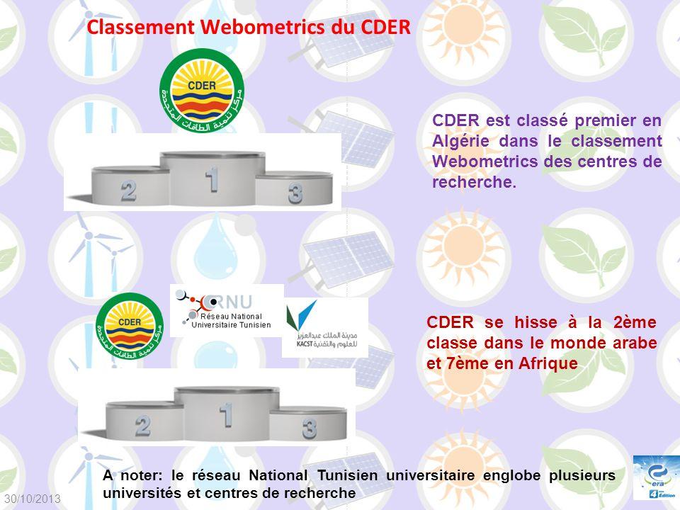 Classement Webometrics du CDER