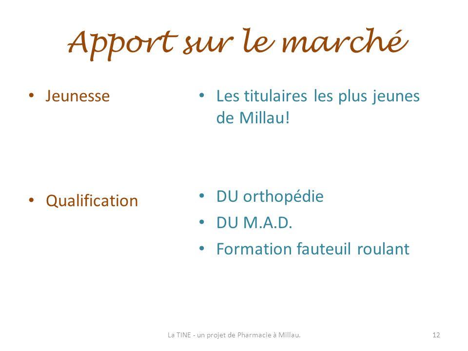 La TINE - un projet de Pharmacie à Millau.