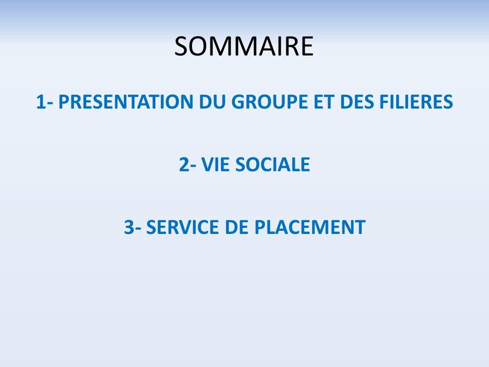 SOMMAIRE 1- PRESENTATION DU GROUPE ET DES FILIERES 2- VIE SOCIALE 3- SERVICE DE PLACEMENT