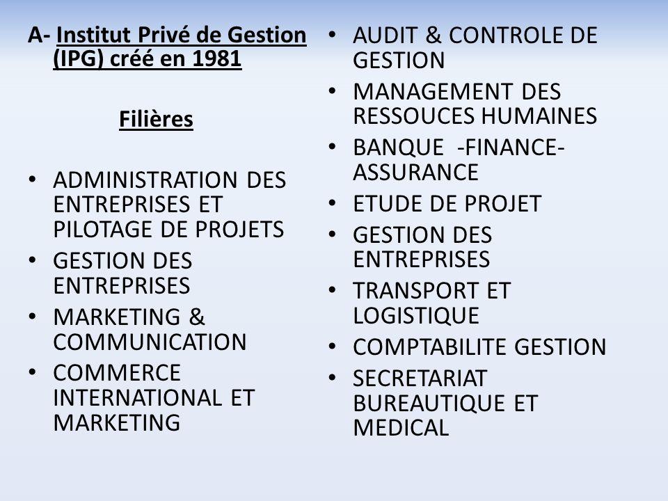 AUDIT & CONTROLE DE GESTION MANAGEMENT DES RESSOUCES HUMAINES