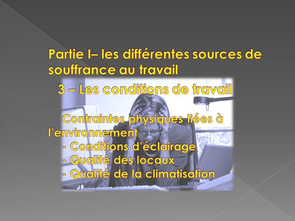 Partie I– les différentes sources de souffrance au travail 3 – Les conditions de travail Contraintes physiques liées à l'environnement - Conditions d'éclairage - Qualité des locaux - Qualité de la climatisation