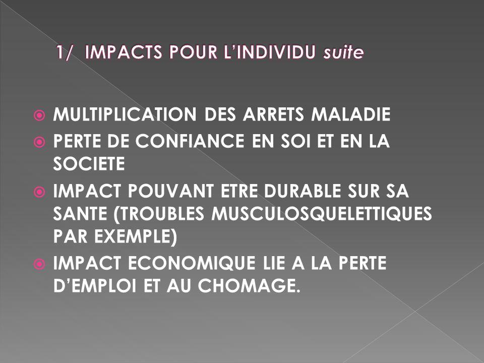 1/ IMPACTS POUR L'INDIVIDU suite