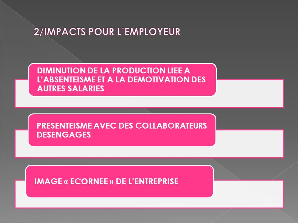2/IMPACTS POUR L'EMPLOYEUR