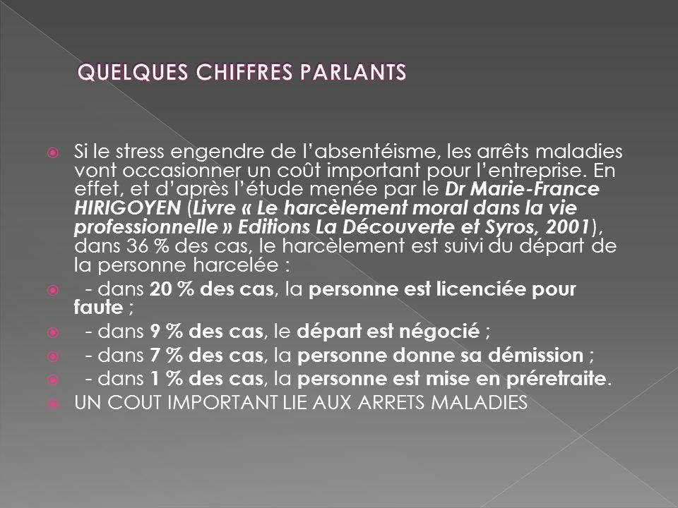 QUELQUES CHIFFRES PARLANTS