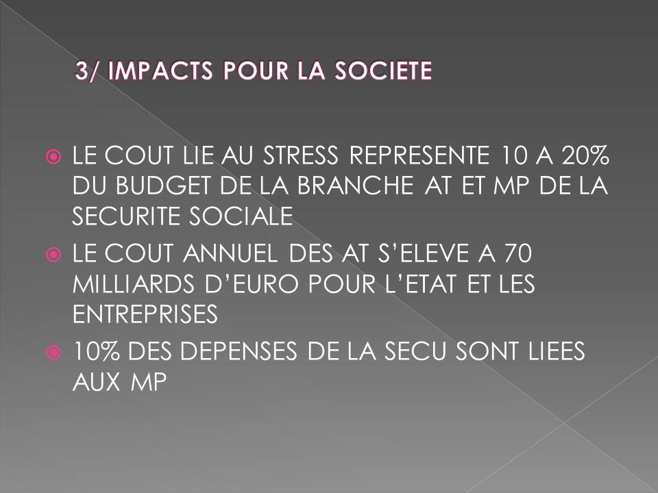 3/ IMPACTS POUR LA SOCIETE
