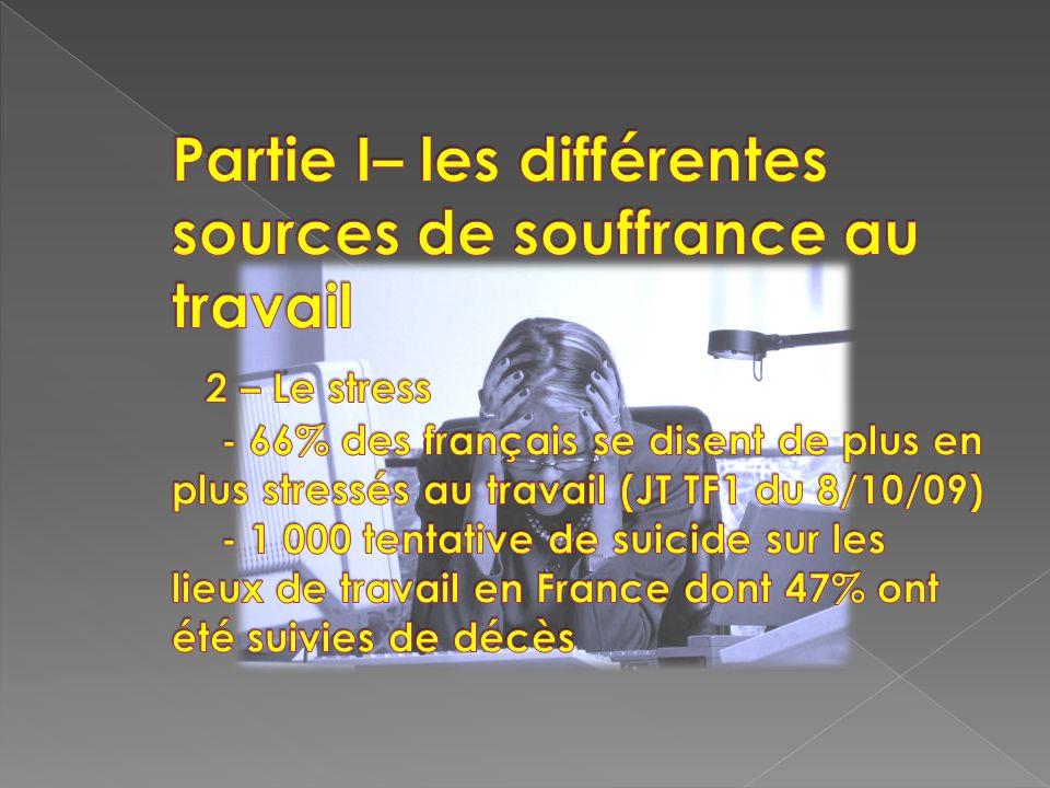 Partie I– les différentes sources de souffrance au travail 2 – Le stress - 66% des français se disent de plus en plus stressés au travail (JT TF1 du 8/10/09) - 1 000 tentative de suicide sur les lieux de travail en France dont 47% ont été suivies de décès