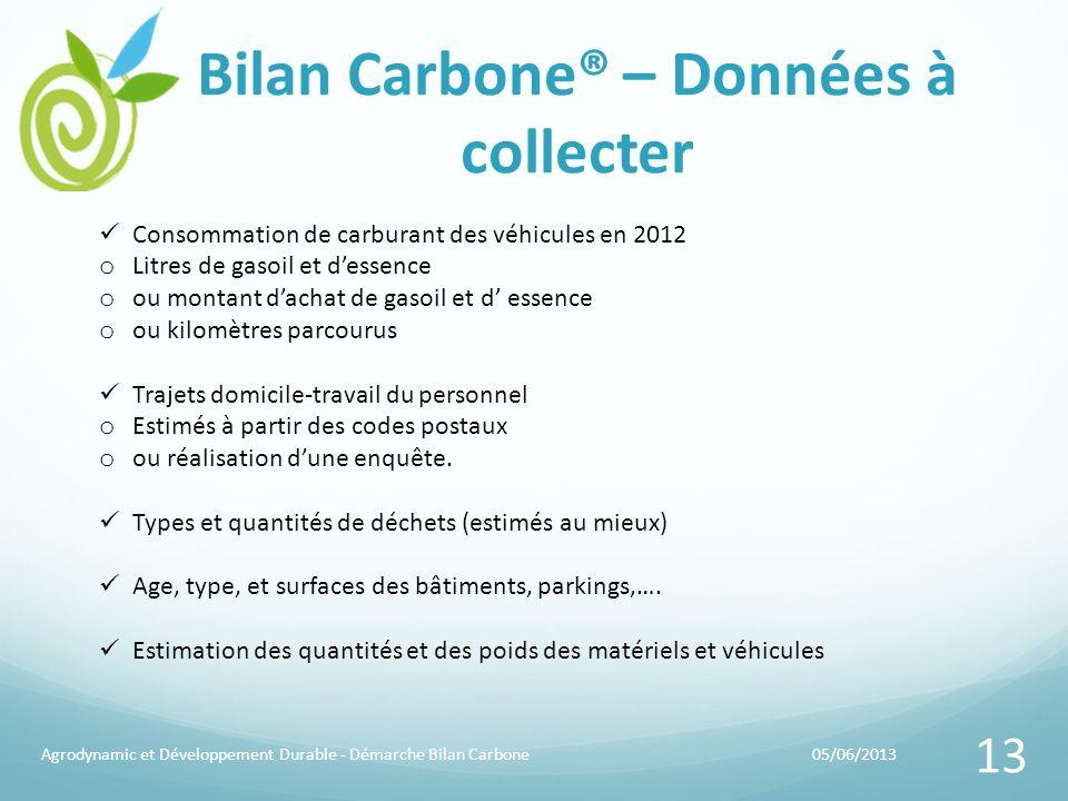 Bilan Carbone® – Données à collecter