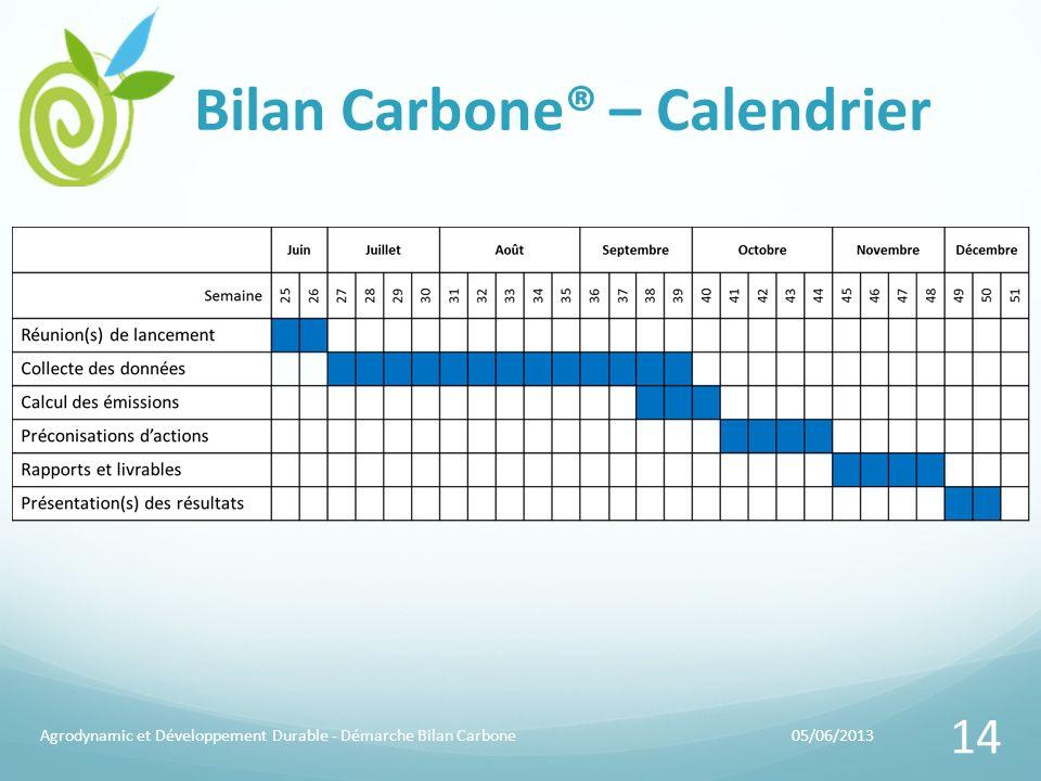 Bilan Carbone® – Calendrier