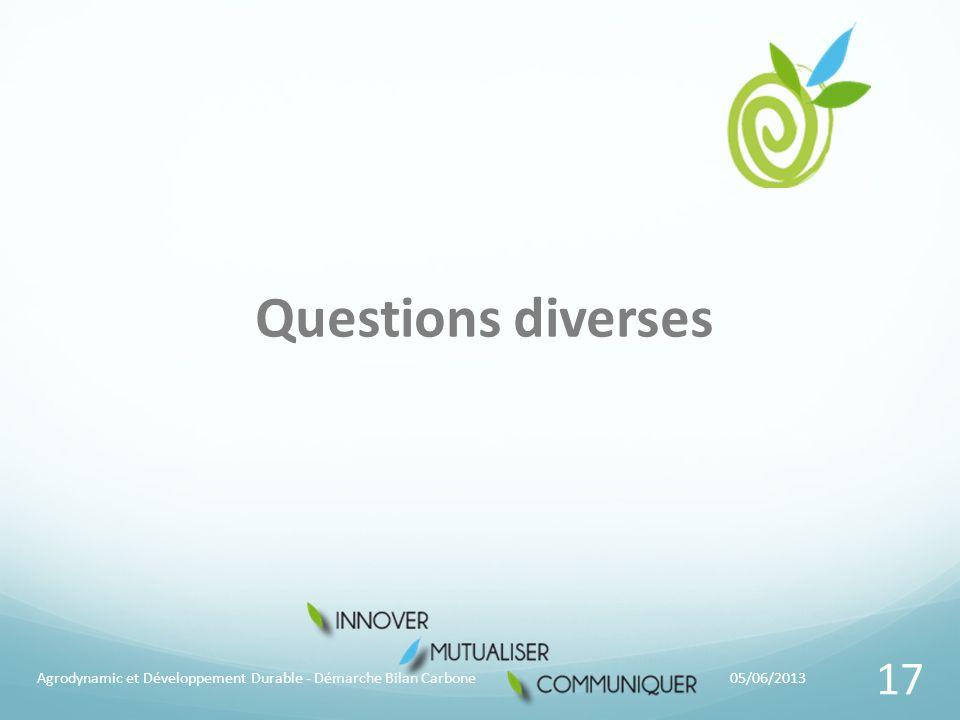 Questions diverses Agrodynamic et Développement Durable - Démarche Bilan Carbone 05/06/2013