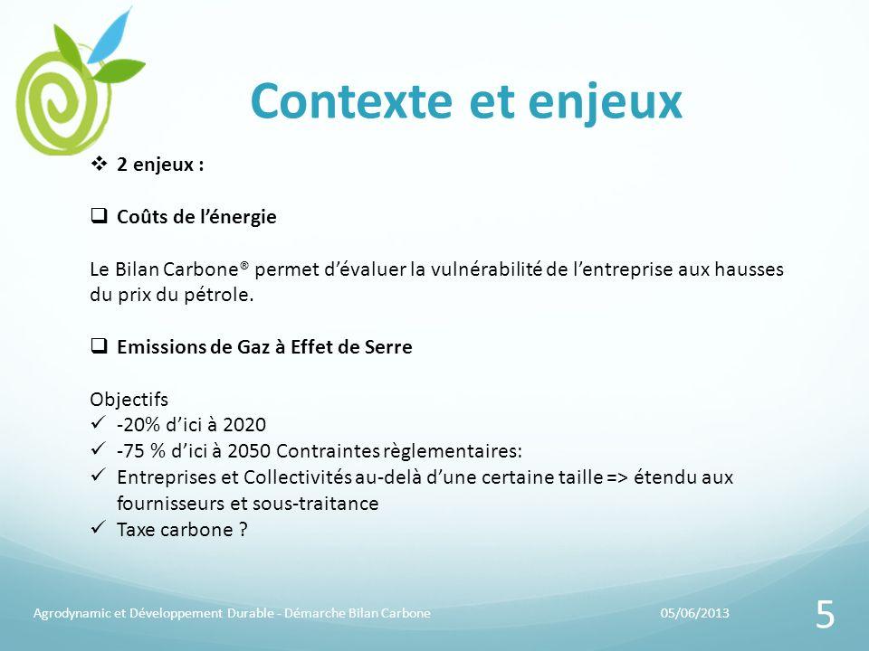 Contexte et enjeux 2 enjeux : Coûts de l'énergie