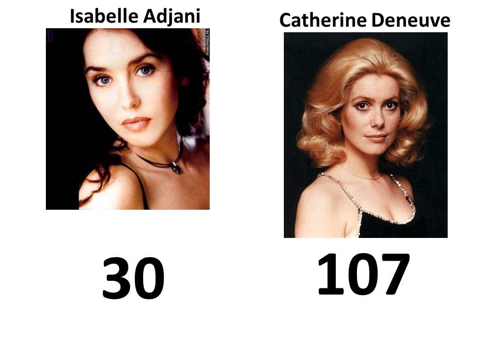 Isabelle Adjani Catherine Deneuve Qui a joué dans plus de film 107 30