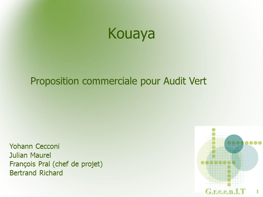 Kouaya Proposition commerciale pour Audit Vert G.r.e.e.n.I.T