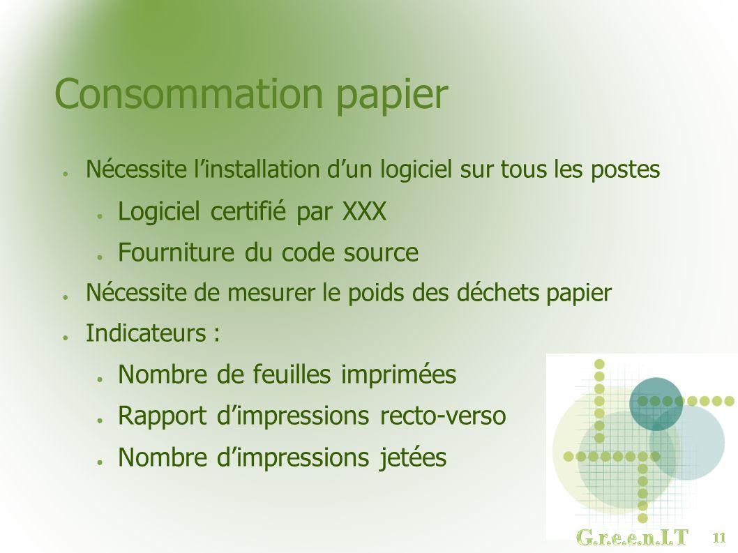 Consommation papier Logiciel certifié par XXX