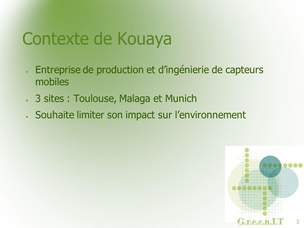 Contexte de Kouaya Entreprise de production et d'ingénierie de capteurs mobiles. 3 sites : Toulouse, Malaga et Munich.