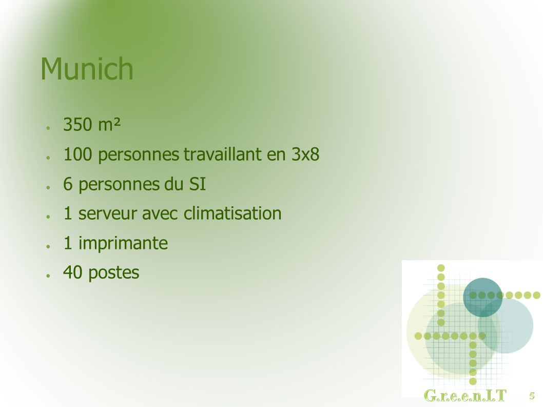 Munich 350 m² 100 personnes travaillant en 3x8 6 personnes du SI