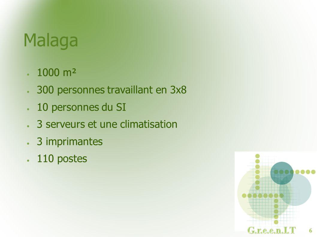 Malaga 1000 m² 300 personnes travaillant en 3x8 10 personnes du SI
