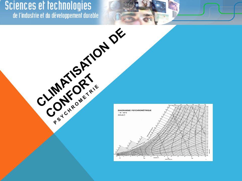 CLIMATISATION DE CONFORT