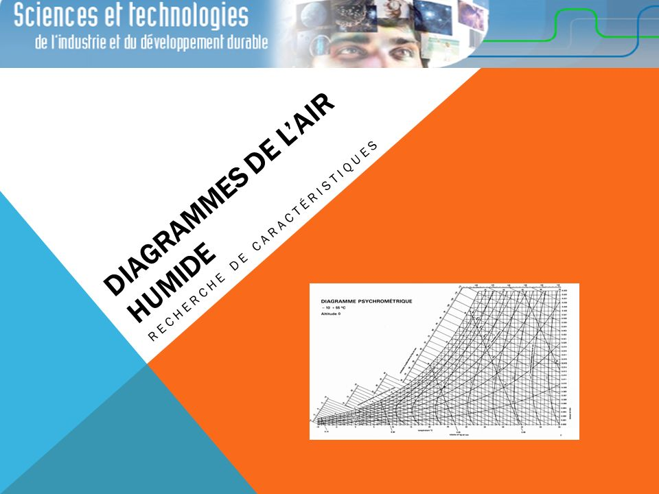 DIAGRAMMES DE L'AIR HUMIDE