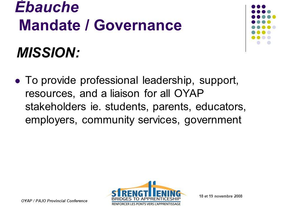Ébauche Mandate / Governance