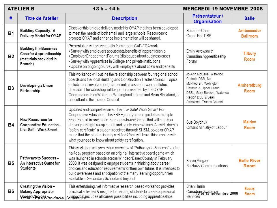 Présentateur / Organisation OYAP / PAJO Provincial Conference