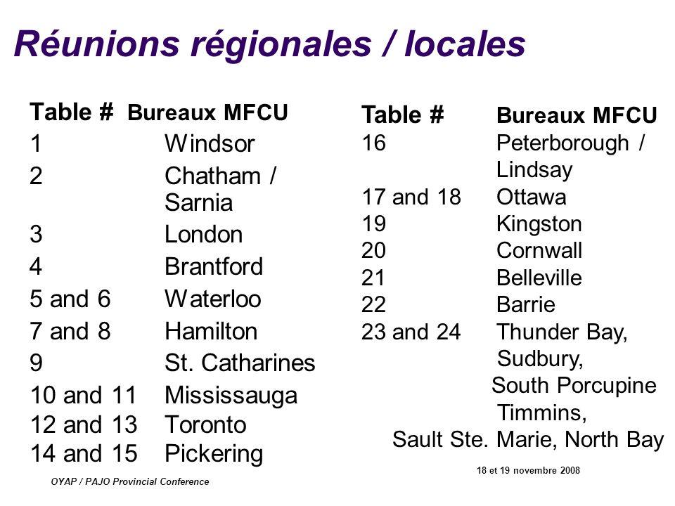 Réunions régionales / locales