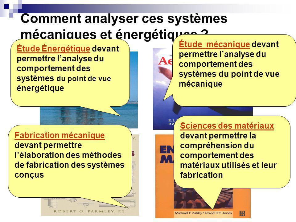 Comment analyser ces systèmes mécaniques et énergétiques
