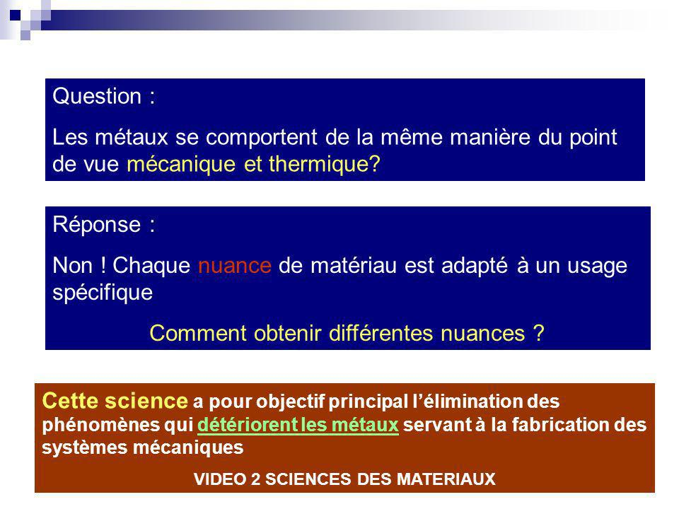 VIDEO 2 SCIENCES DES MATERIAUX