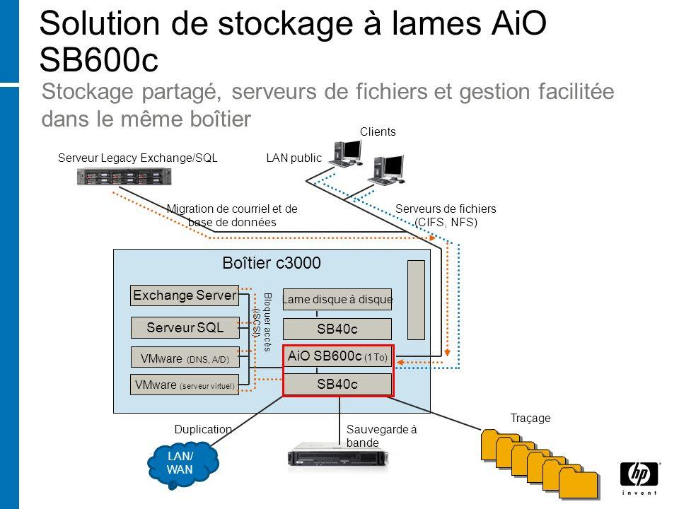 Solution de stockage à lames AiO SB600c