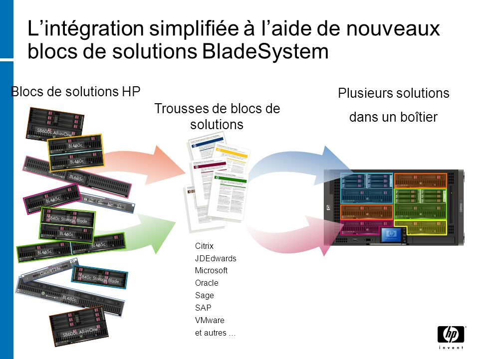 Trousses de blocs de solutions