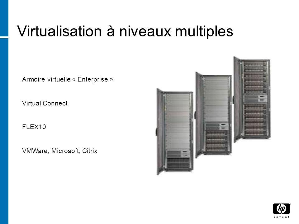 Virtualisation à niveaux multiples
