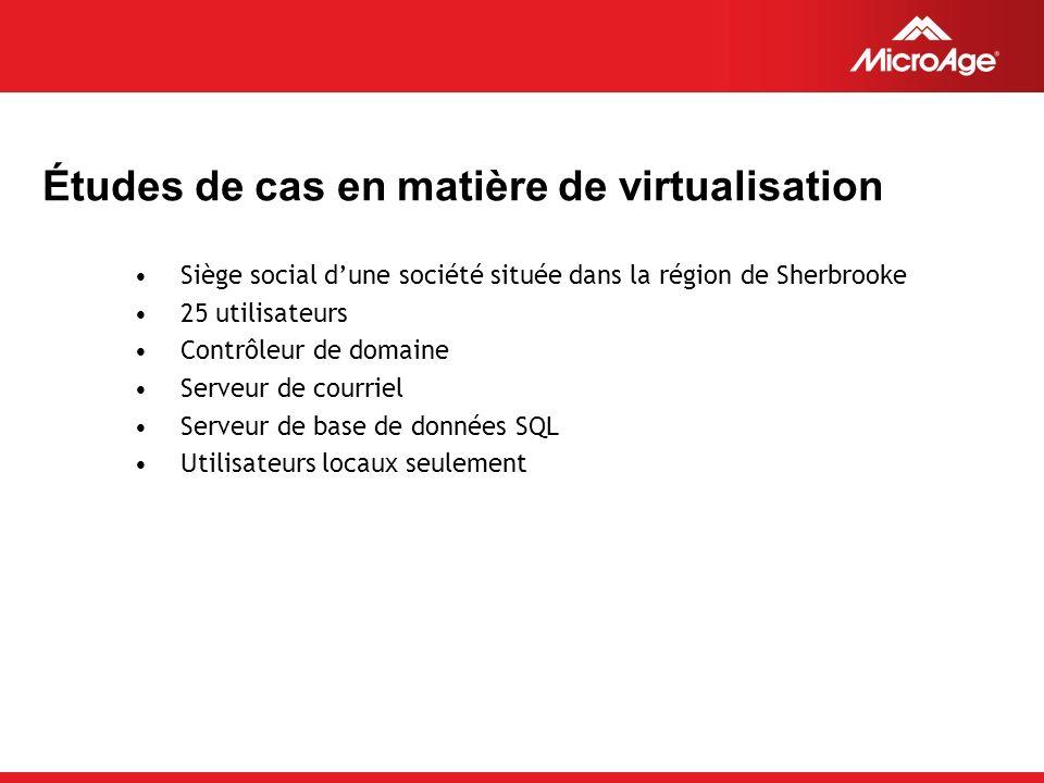 Études de cas en matière de virtualisation