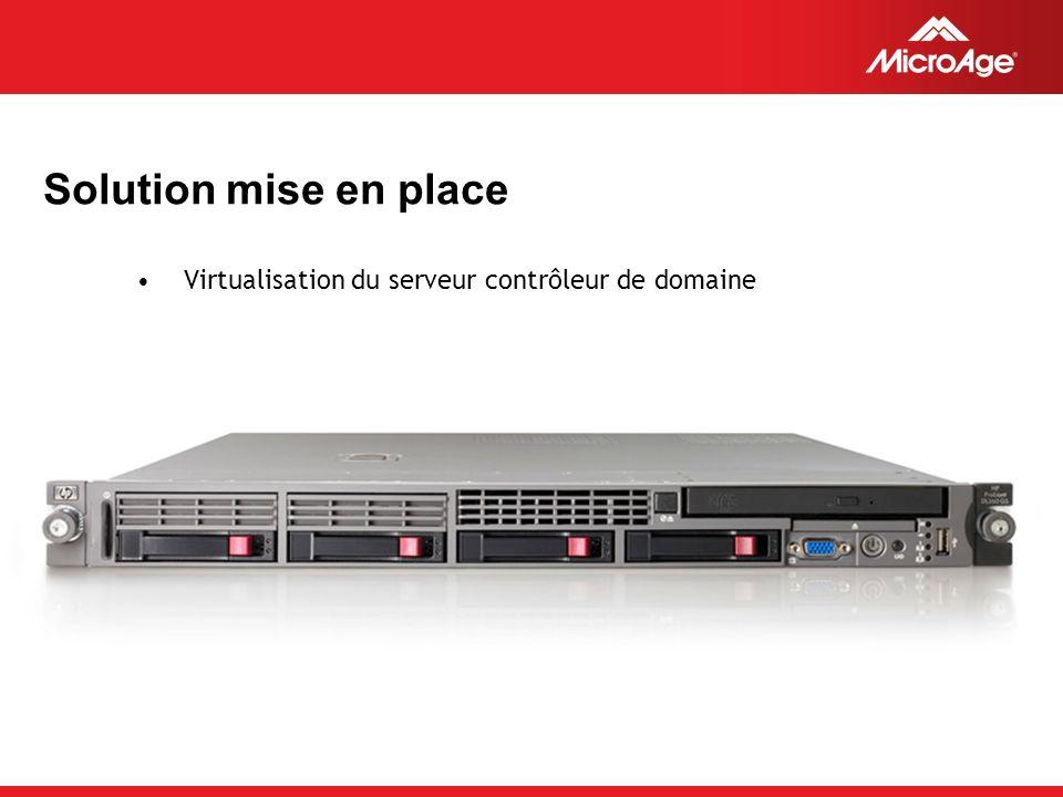 Solution mise en place Virtualisation du serveur contrôleur de domaine