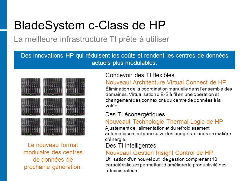 BladeSystem c-Class de HP
