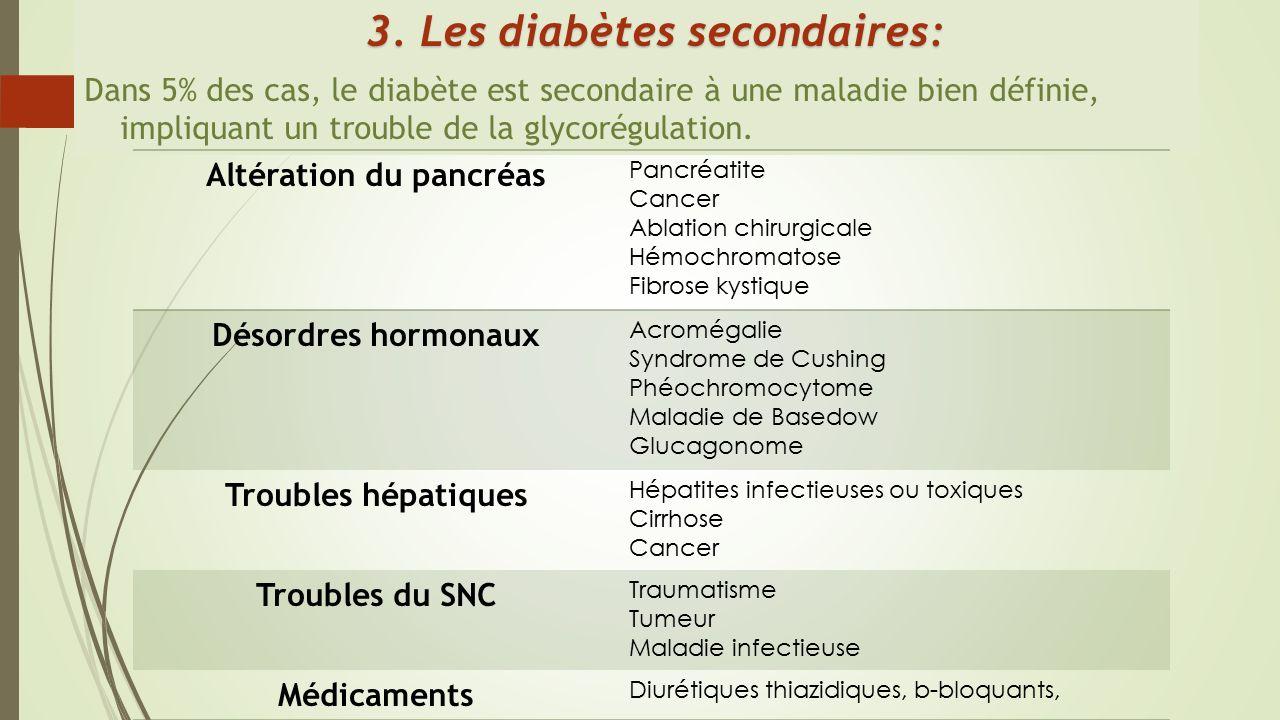 basedow maladie et absence de règle