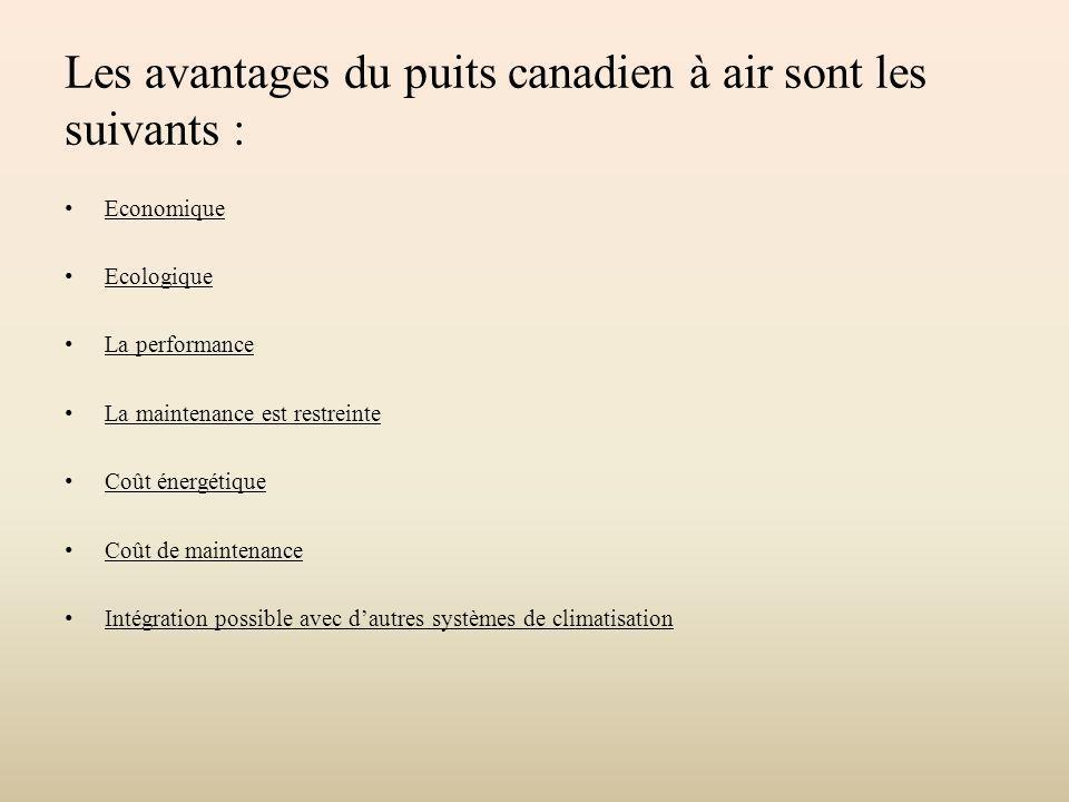 Les avantages du puits canadien à air sont les suivants :