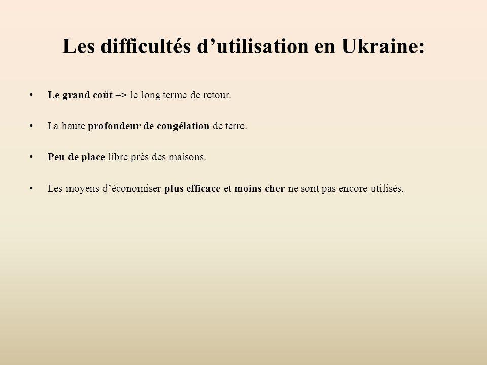 Les difficultés d'utilisation en Ukraine: