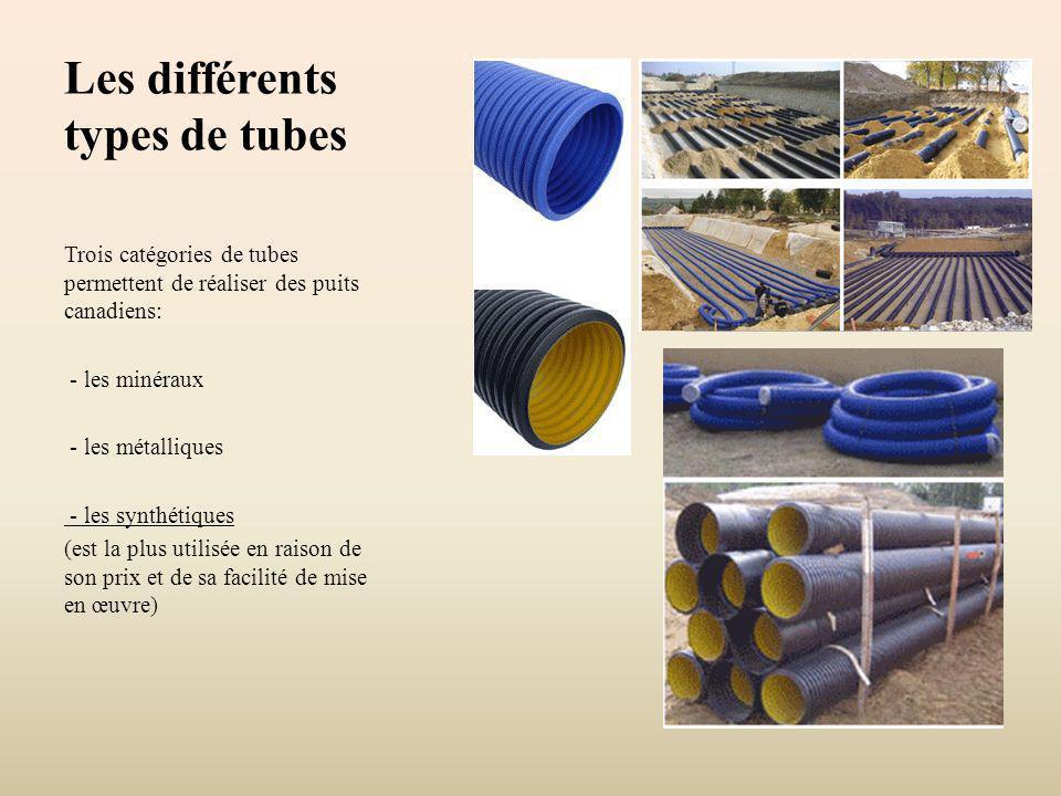 Les différents types de tubes