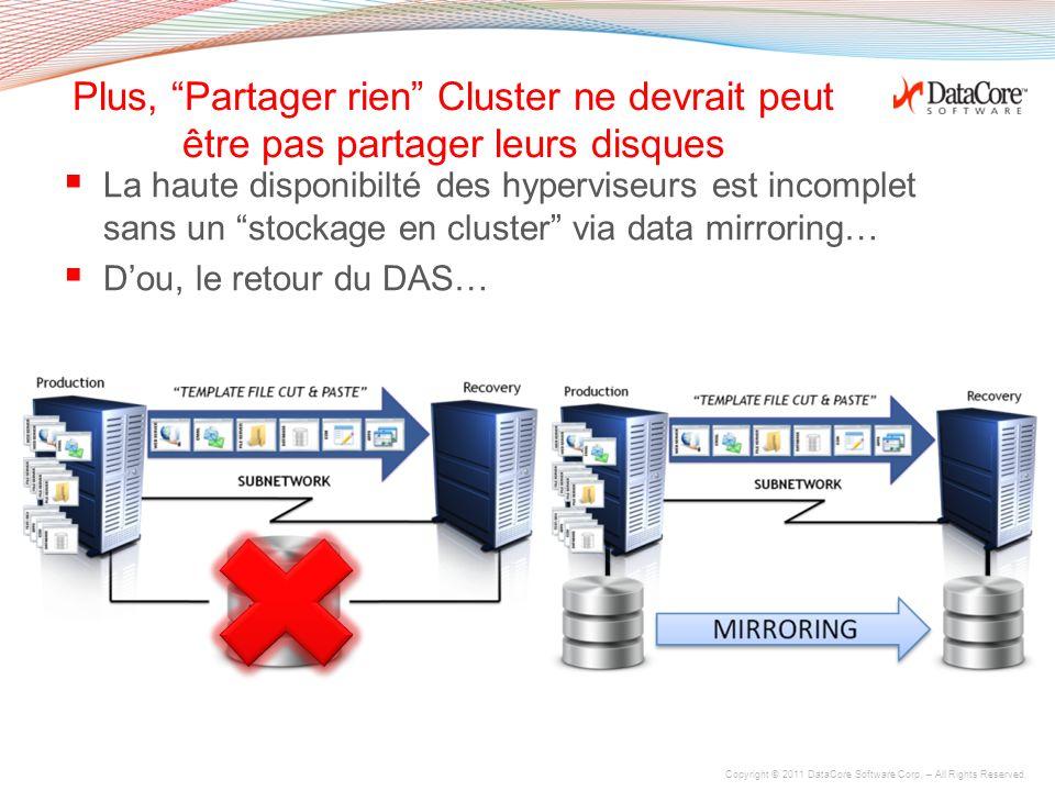 Plus, Partager rien Cluster ne devrait peut être pas partager leurs disques