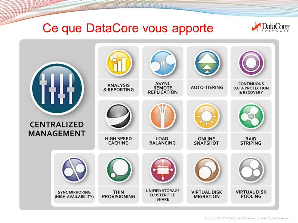 Ce que DataCore vous apporte